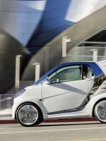 Mercedes-Benz Smart Fortwo Electric Drive